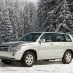 Toyota Highlander in snow landscape